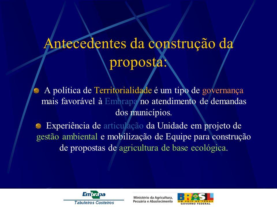 Antecedentes da construção da proposta: A política de Territorialidade é um tipo de governança mais favorável à Embrapa no atendimento de demandas dos