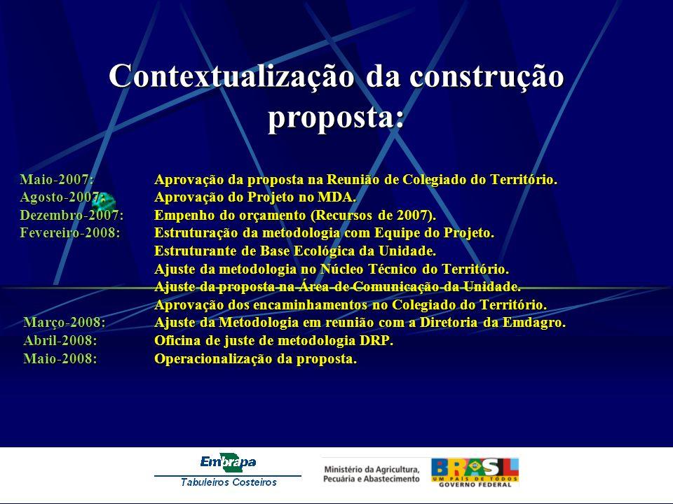 Maio-2007:Aprovação da proposta na Reunião de Colegiado do Território. Agosto-2007: Aprovação do Projeto no MDA. Dezembro-2007: Empenho do orçamento (