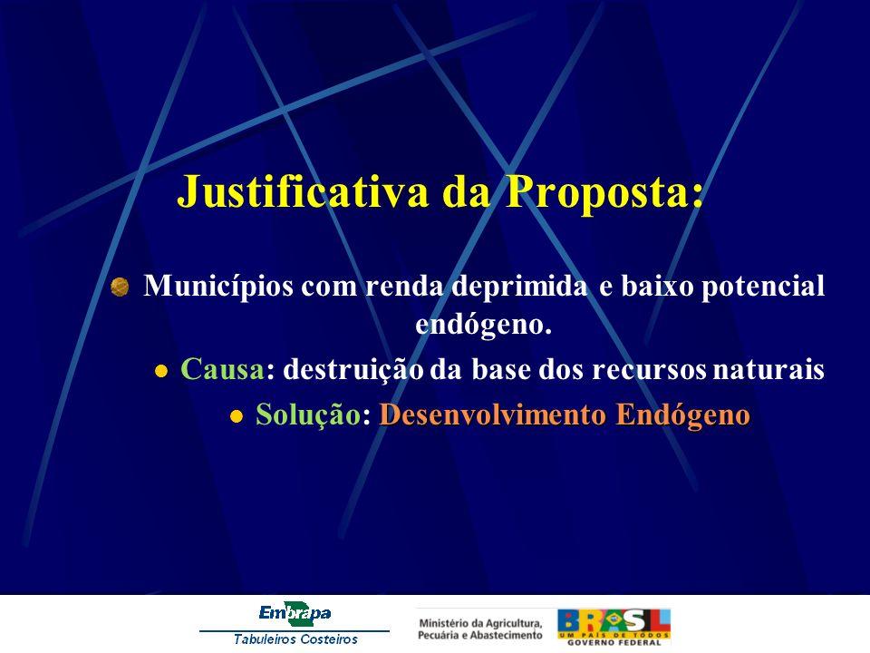 Justificativa da Proposta: Municípios com renda deprimida e baixo potencial endógeno. Causa: destruição da base dos recursos naturais Desenvolvimento
