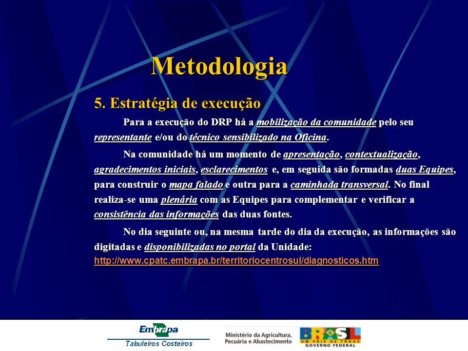 Metodologia 5. Estratégia de execução Para a execução do DRP há a mobilização da comunidade pelo seu representante e/ou do técnico sensibilizado na Of