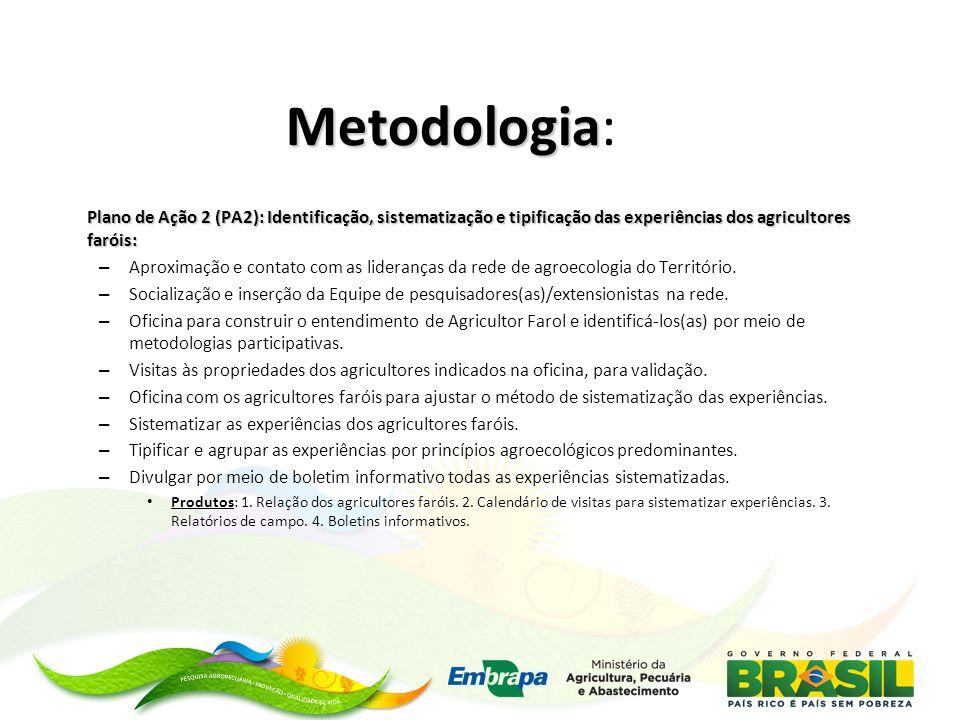 Metodologia Metodologia: Plano de Ação 3 (PA3): Intercâmbio entre agricultores(as) faróis – Oficina para apresentação dos resultados das sistematizações, ajustar metodologia e calendário de visita para intercâmbio.