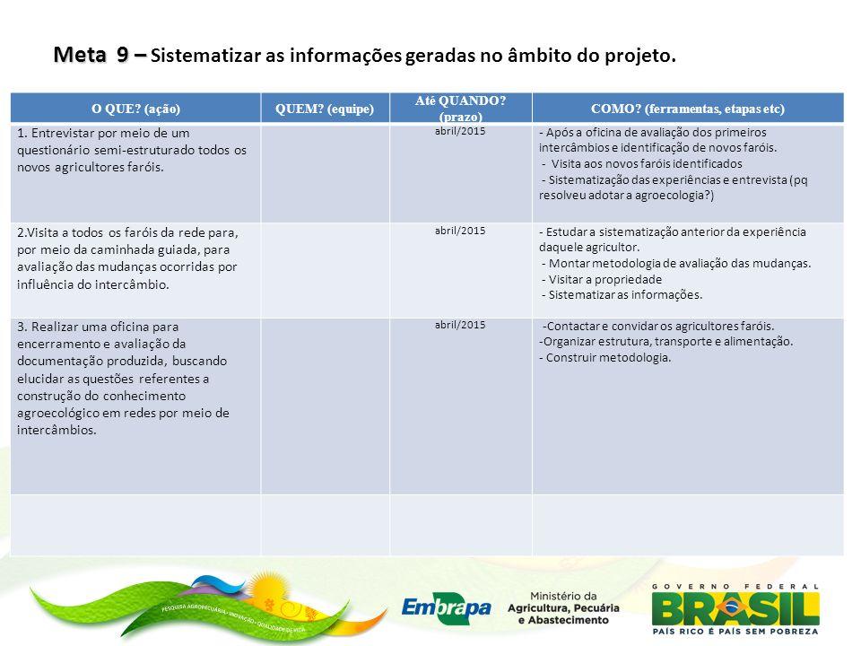 Consultores Eraldo Ramos Filho - UFS Eraldo Ramos Filho - UFS Henrique Cerqueira Souza – Instituto de Permacultura da Bahia.