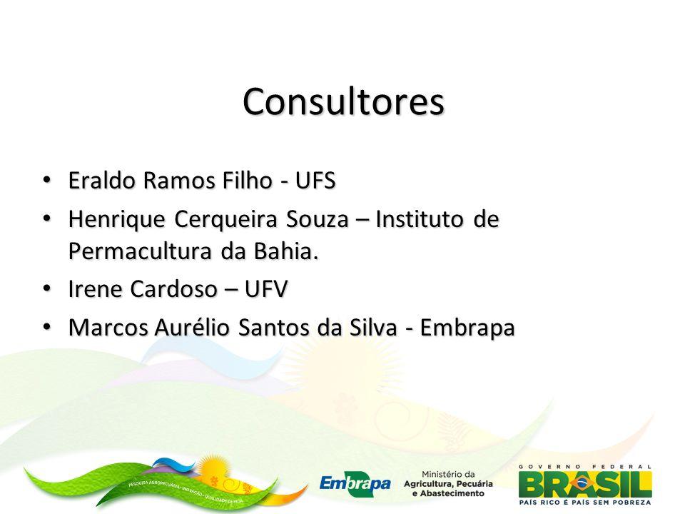 Consultores Eraldo Ramos Filho - UFS Eraldo Ramos Filho - UFS Henrique Cerqueira Souza – Instituto de Permacultura da Bahia. Henrique Cerqueira Souza
