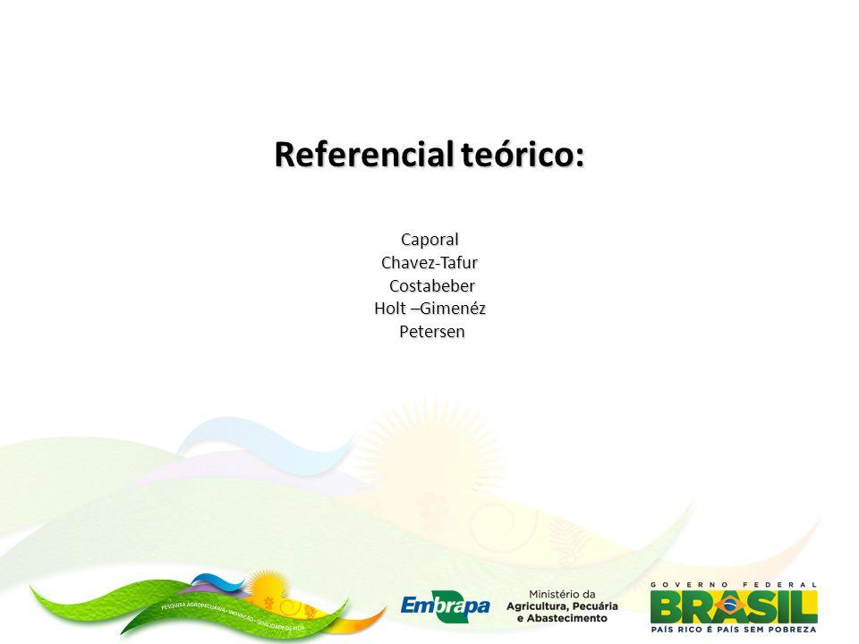 Objetivos: Geral: Potencializar o processo de construção do conhecimento agroecológico por meio de intercâmbios em redes de agroecologia em territórios de identidade rural.Específicos: 1.