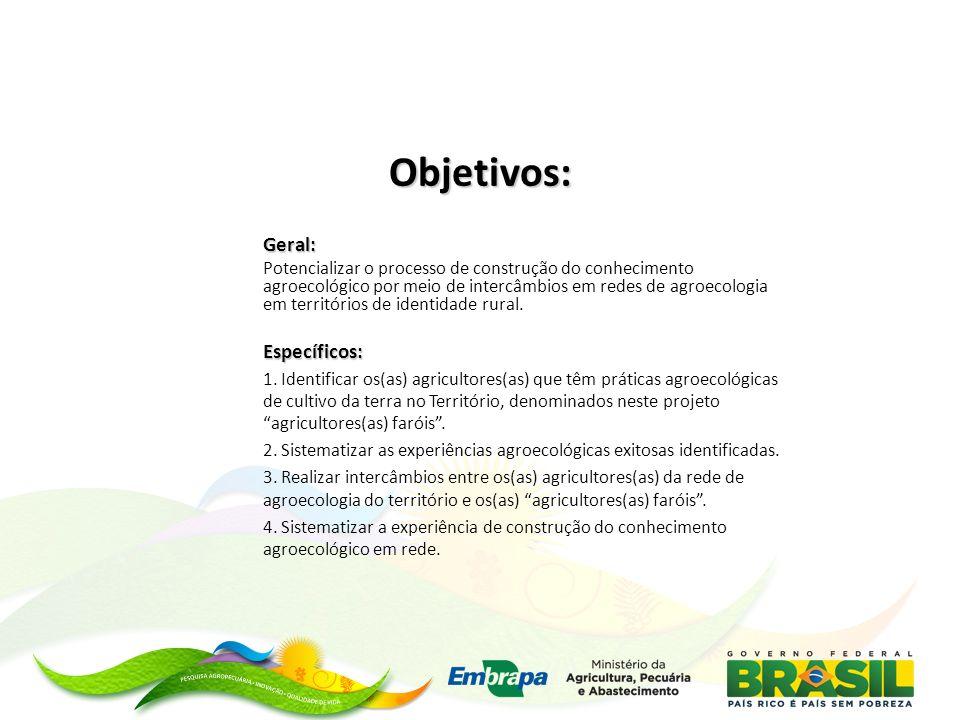 Metas Metas : 1.Identificar agricultores faróis (mínimo de 15) – Out/2012.