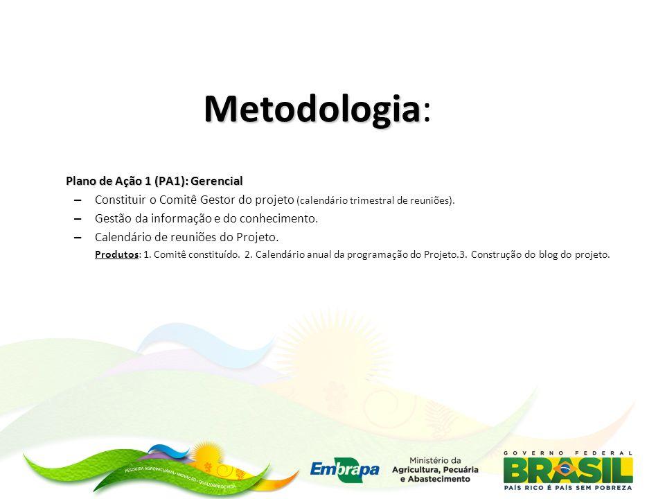 Metodologia Metodologia: Plano de Ação 2 (PA2): Identificação, sistematização e tipificação das experiências dos agricultores faróis: – Aproximação e contato com as lideranças da rede de agroecologia do Território.