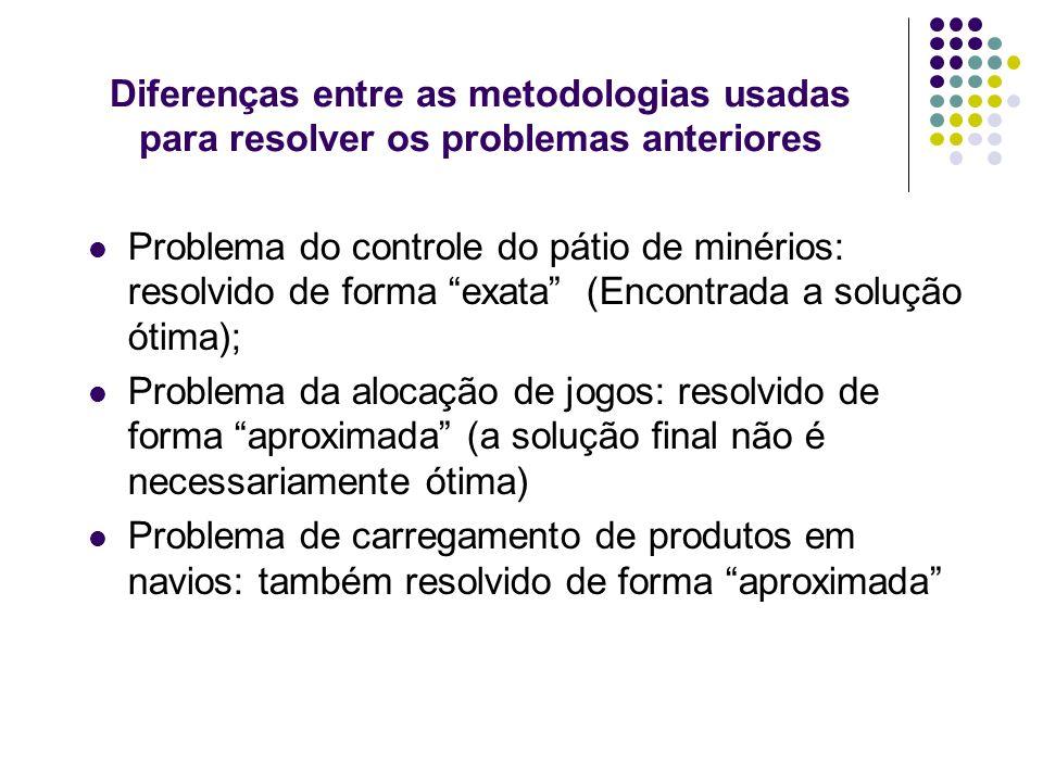 Diferenças entre as metodologias usadas para resolver os problemas anteriores Problema do controle do pátio de minérios: resolvido de forma exata (Enc