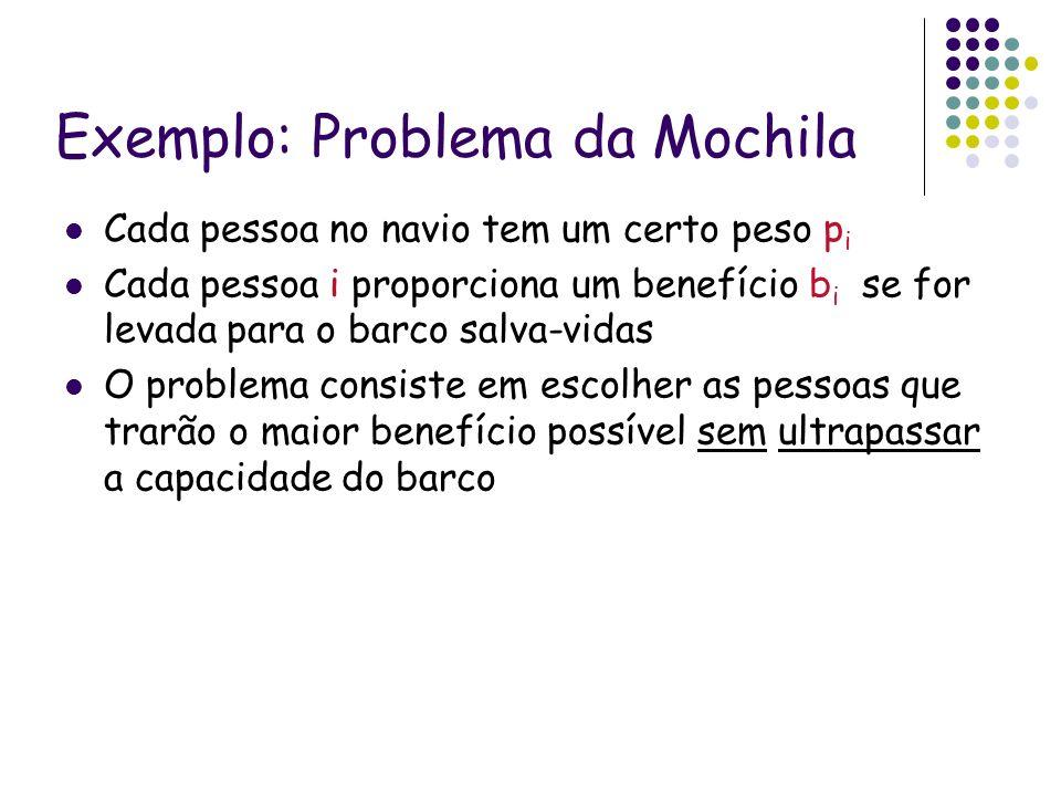 Exemplo: Problema da Mochila Cada pessoa no navio tem um certo peso p i Cada pessoa i proporciona um benefício b i se for levada para o barco salva-vi
