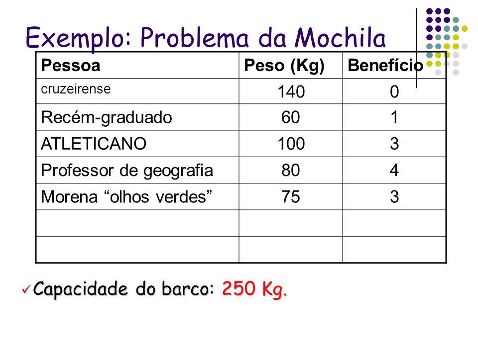 Exemplo: Problema da Mochila PessoaPeso (Kg)Benefício cruzeirense 1400 Recém-graduado601 ATLETICANO1003 Professor de geografia804 Morena olhos verdes7