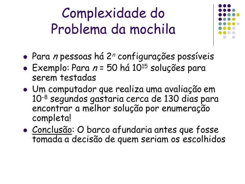 Complexidade do Problema da mochila Para n pessoas há 2 n configurações possíveis Exemplo: Para n = 50 há 10 15 soluções para serem testadas Um comput
