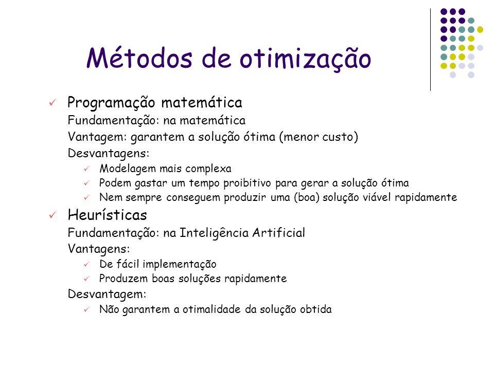 Métodos de otimização Programação matemática Fundamentação: na matemática Vantagem: garantem a solução ótima (menor custo) Desvantagens: Modelagem mai