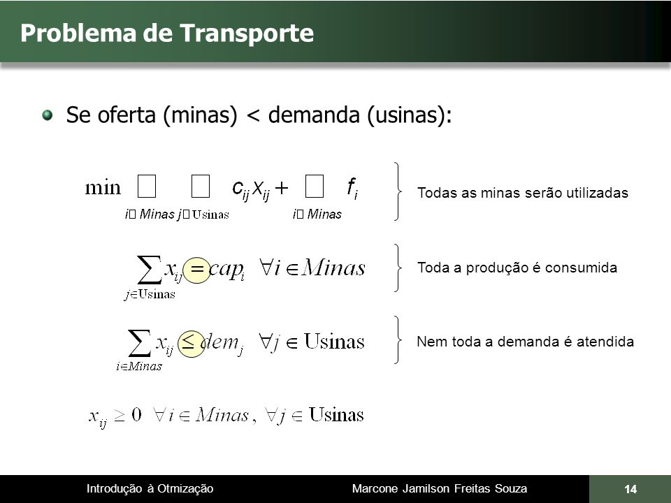 Introdução à Otmização Marcone Jamilson Freitas Souza Se oferta (minas) < demanda (usinas): Problema de Transporte 14 Nem toda a demanda é atendida To