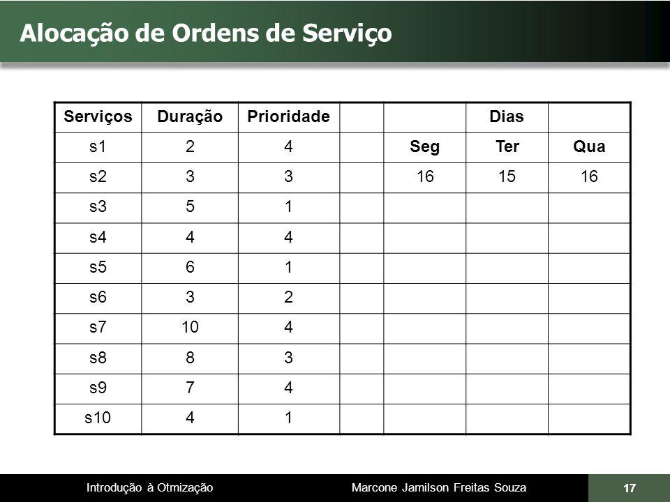 Introdução à Otmização Marcone Jamilson Freitas Souza Alocação de Ordens de Serviço 17 ServiçosDuraçãoPrioridadeDias s124SegTerQua s233161516 s351 s444 s561 s632 s7104 s883 s974 s1041