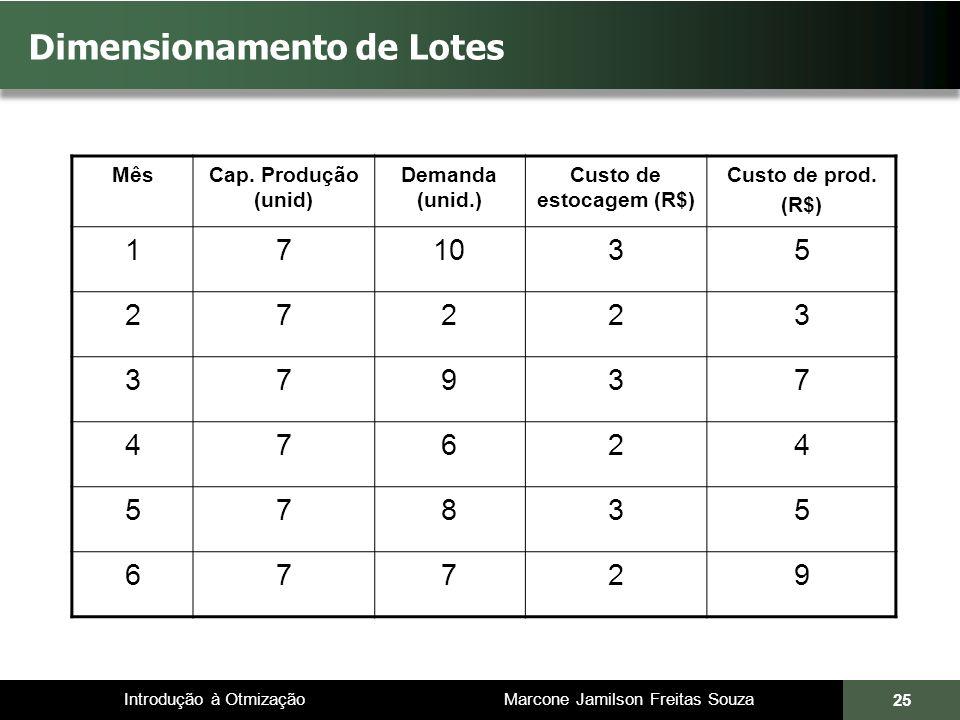 Introdução à Otmização Marcone Jamilson Freitas Souza Dimensionamento de Lotes 25 MêsCap. Produção (unid) Demanda (unid.) Custo de estocagem (R$) Cust