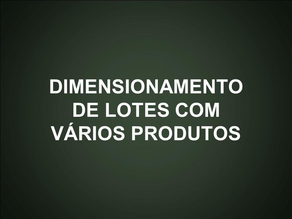 Introdução à Otmização Marcone Jamilson Freitas Souza 32 DIMENSIONAMENTO DE LOTES COM VÁRIOS PRODUTOS
