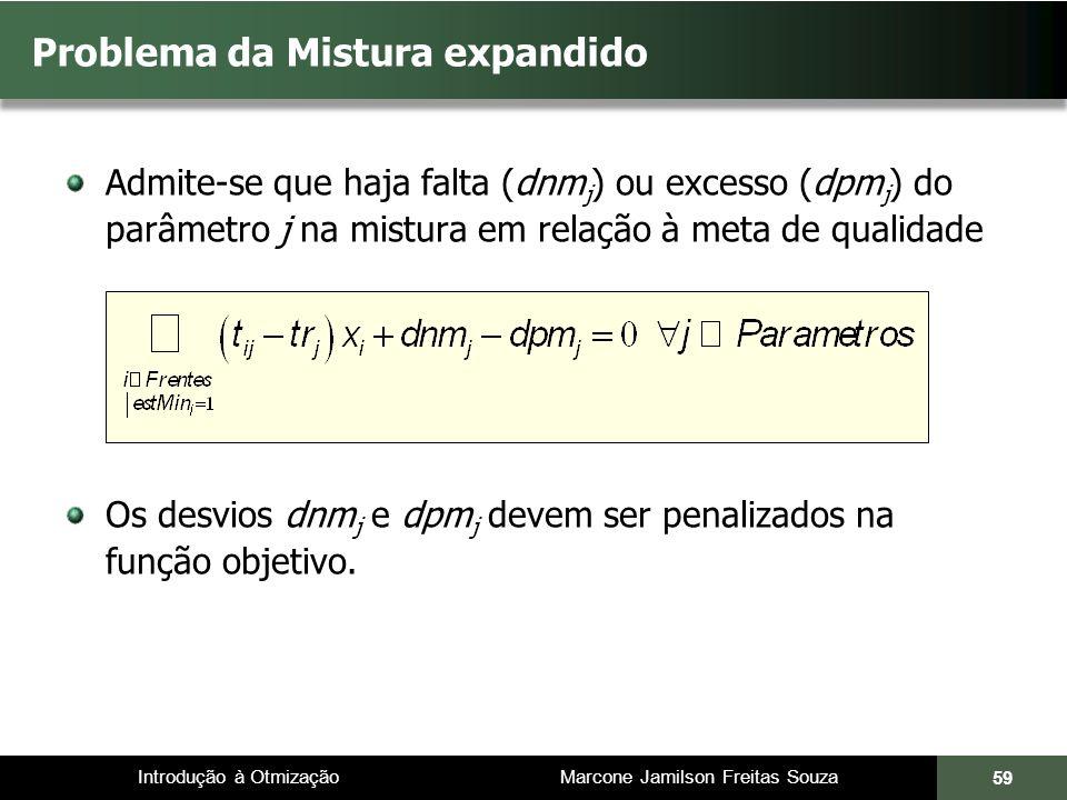 Introdução à Otmização Marcone Jamilson Freitas Souza Problema da Mistura expandido Admite-se que haja falta (dnm j ) ou excesso (dpm j ) do parâmetro