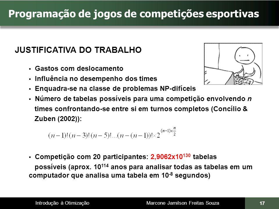 Introdução à Otimização Marcone Jamilson Freitas Souza 17 Programação de jogos de competições esportivas JUSTIFICATIVA DO TRABALHO Gastos com deslocam
