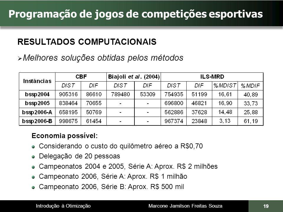Introdução à Otimização Marcone Jamilson Freitas Souza 19 Programação de jogos de competições esportivas RESULTADOS COMPUTACIONAIS Melhores soluções o