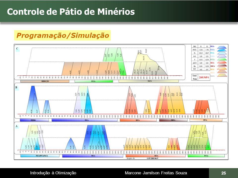 Introdução à Otimização Marcone Jamilson Freitas Souza 25 Controle de Pátio de Minérios Programação/Simulação