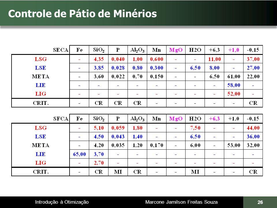 Introdução à Otimização Marcone Jamilson Freitas Souza 26 Controle de Pátio de Minérios