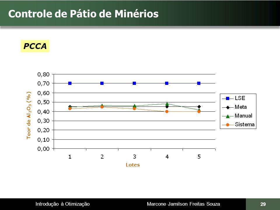 Introdução à Otimização Marcone Jamilson Freitas Souza 29 Controle de Pátio de Minérios Teor de Al 2 O 3 (%) PCCA Lotes