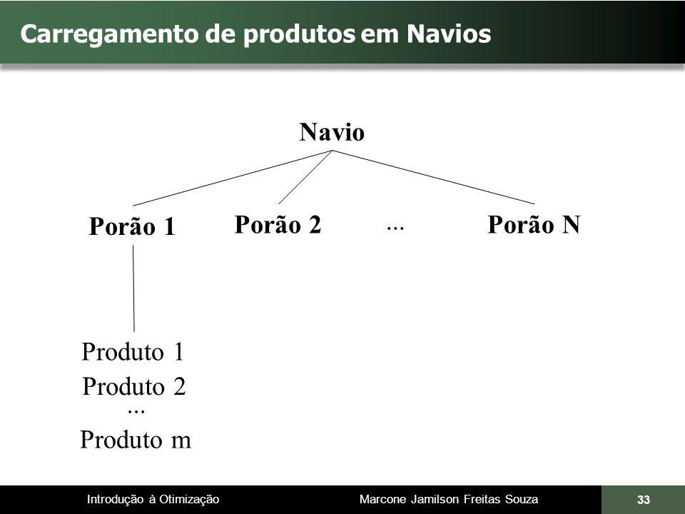 Introdução à Otimização Marcone Jamilson Freitas Souza 33 Carregamento de produtos em Navios Navio Porão 1 Porão 2Porão N... Produto 2 Produto 1 Produ