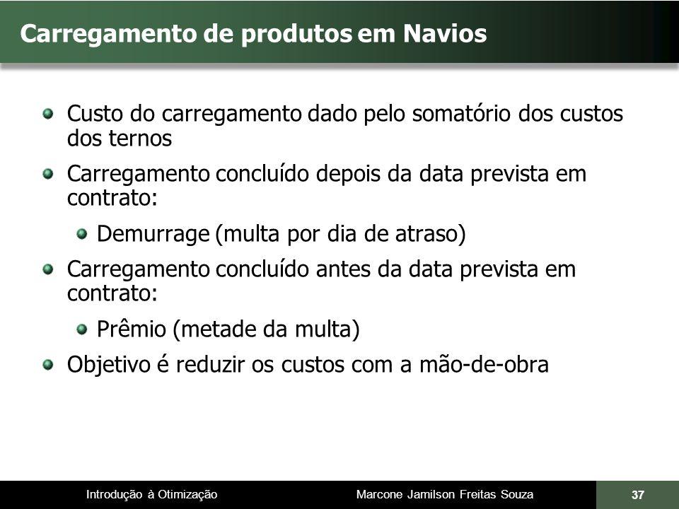 Introdução à Otimização Marcone Jamilson Freitas Souza 37 Carregamento de produtos em Navios Custo do carregamento dado pelo somatório dos custos dos
