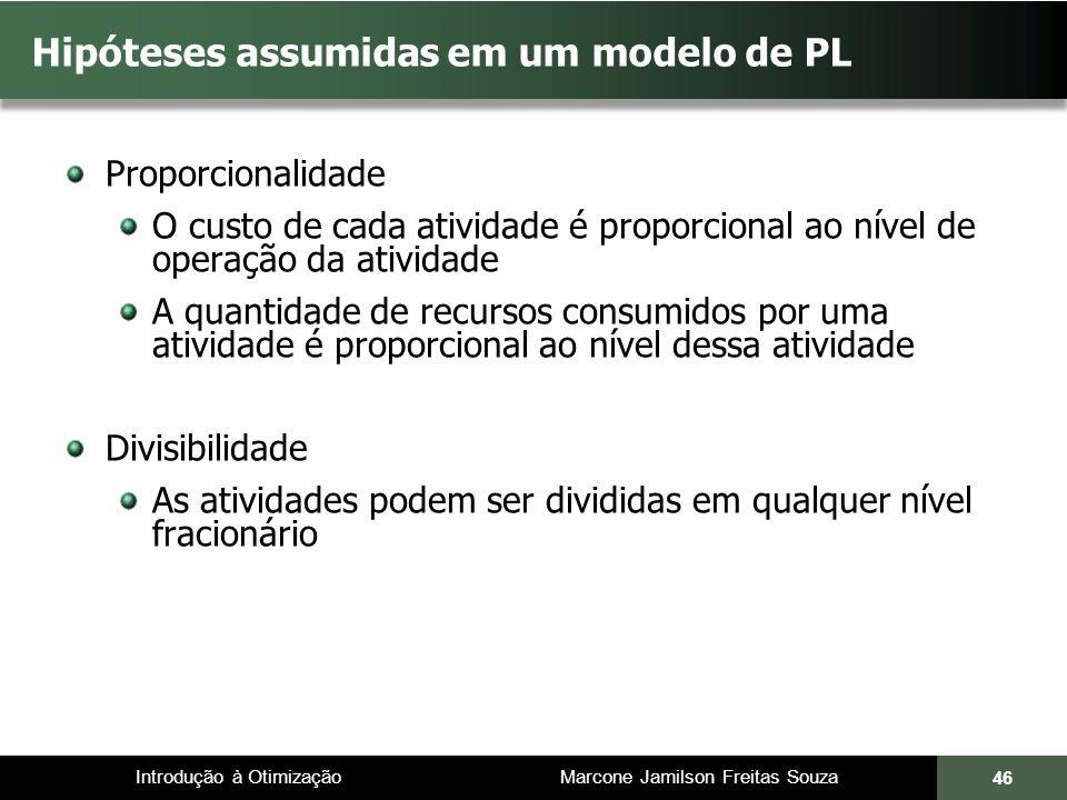 Introdução à Otimização Marcone Jamilson Freitas Souza 46 Hipóteses assumidas em um modelo de PL Proporcionalidade O custo de cada atividade é proporc