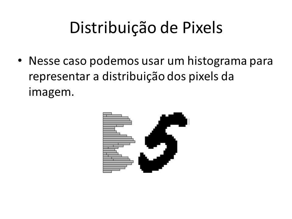 Distribuição de Pixels Nesse caso podemos usar um histograma para representar a distribuição dos pixels da imagem.