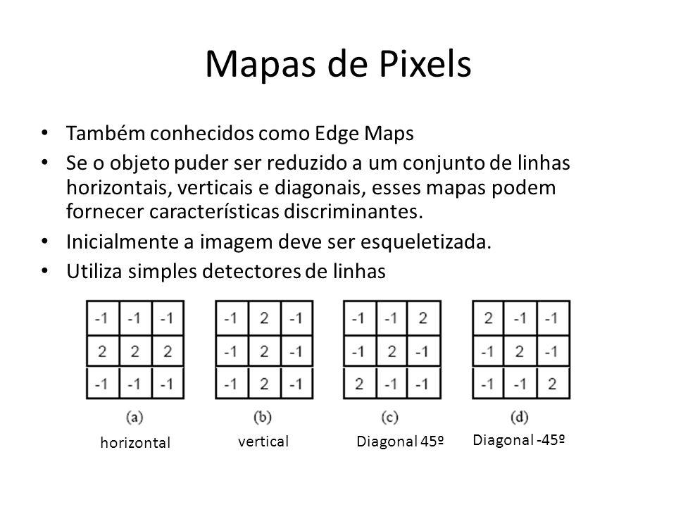 Mapas de Pixels Também conhecidos como Edge Maps Se o objeto puder ser reduzido a um conjunto de linhas horizontais, verticais e diagonais, esses mapa