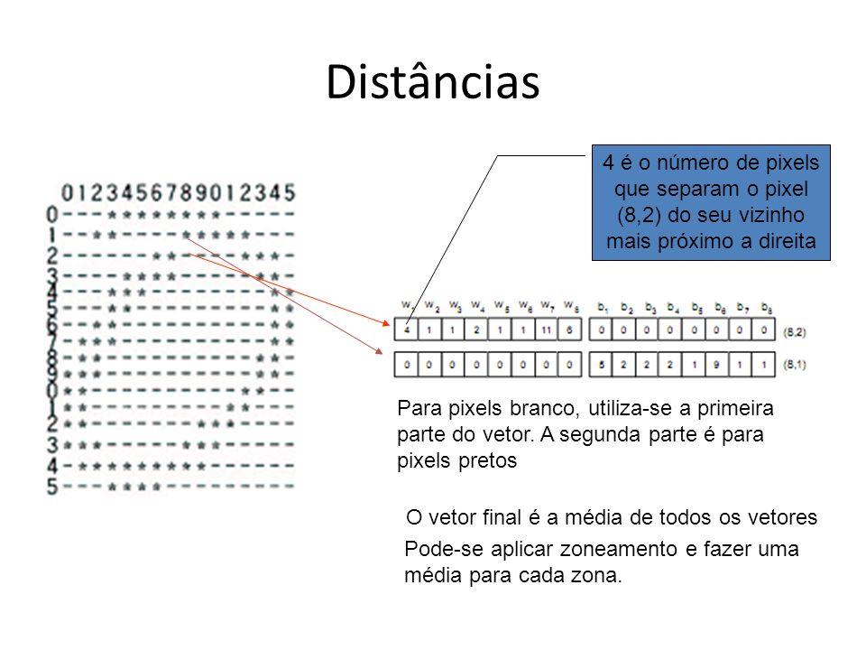 Distâncias Para pixels branco, utiliza-se a primeira parte do vetor. A segunda parte é para pixels pretos O vetor final é a média de todos os vetores