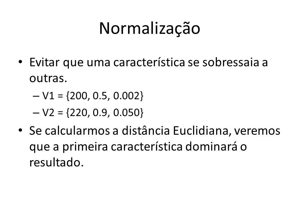 Normalização Evitar que uma característica se sobressaia a outras. – V1 = {200, 0.5, 0.002} – V2 = {220, 0.9, 0.050} Se calcularmos a distância Euclid