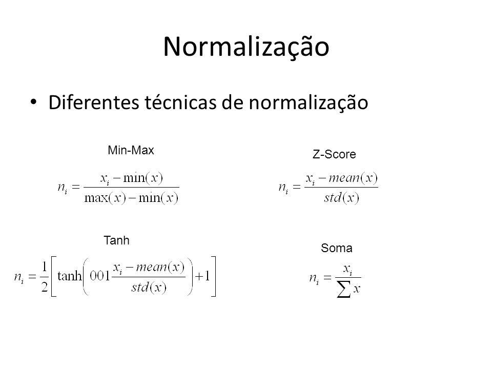 Normalização Diferentes técnicas de normalização Min-Max Z-Score Tanh Soma