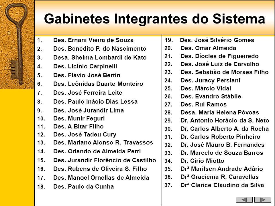 Gabinetes Integrantes do Sistema 1. Des. Ernani Vieira de Souza 2. Des. Benedito P. do Nascimento 3. Desa. Shelma Lombardi de Kato 4. Des. Licínio Car