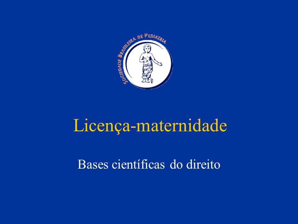 Licença-maternidade Bases científicas do direito