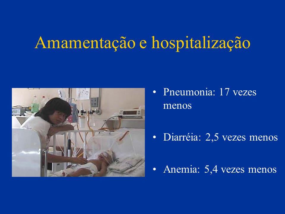 Amamentação e hospitalização Pneumonia: 17 vezes menos Diarréia: 2,5 vezes menos Anemia: 5,4 vezes menos