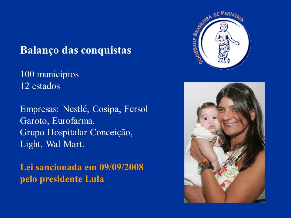 Balanço das conquistas 100 municípios 12 estados Empresas: Nestlé, Cosipa, Fersol Garoto, Eurofarma, Grupo Hospitalar Conceição, Light, Wal Mart. Lei