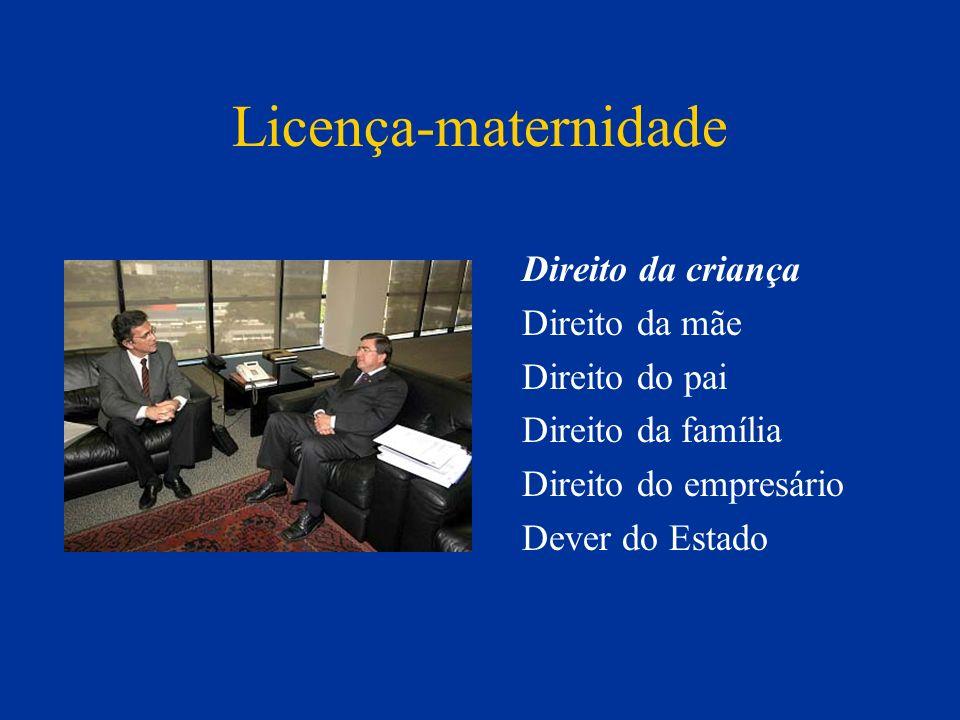 Licença-maternidade Direito da criança Direito da mãe Direito do pai Direito da família Direito do empresário Dever do Estado