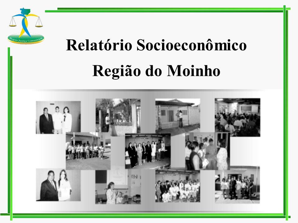 Relatório Socioeconômico Região do Moinho