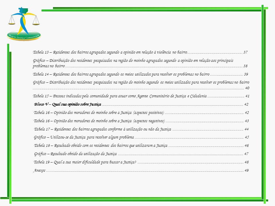 APRESENTAÇÃO Este relatório apresenta os resultados obtidos a partir da pesquisa em campo realizada na região do moinho, compreendendo os bairros: Jardim Imperial I e II, Recanto dos Pássaros e Jardim Universitário, região piloto para implantação da Justiça Comunitária.