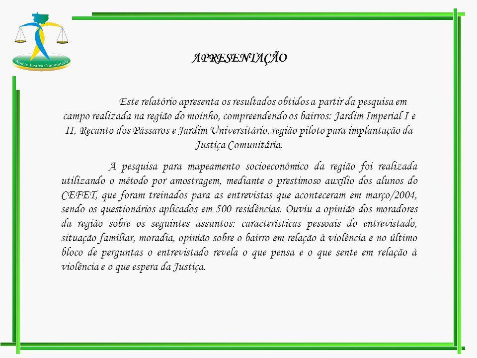 Negócio Orientação Jurídica na Comunidade Missão Promover a pacificação social por meio da orientação jurídica e da mediação na comunidade, visando uma justiça preventiva de litígios.