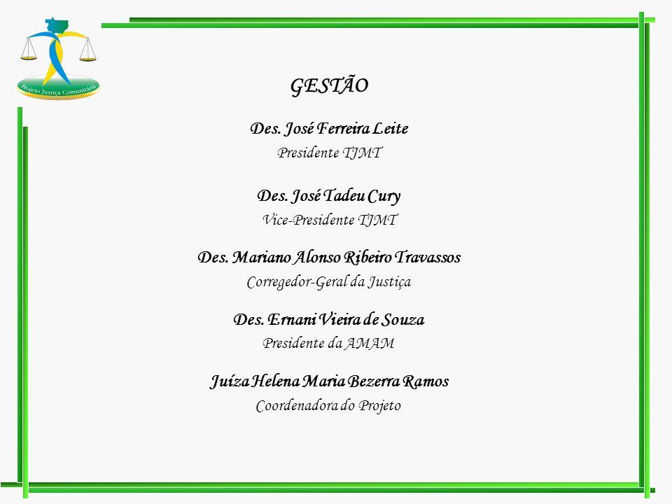 GESTÃO Des. José Ferreira Leite Presidente TJMT Des. José Tadeu Cury Vice-Presidente TJMT Des. Mariano Alonso Ribeiro Travassos Corregedor-Geral da Ju