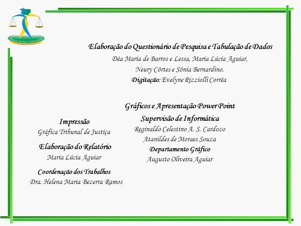 Elaboração do Questionário de Pesquisa e Tabulação de Dados Déa Maria de Barros e Lessa, Maria Lúcia Aguiar, Neury Côrtes e Sônia Bernardino. Digitaçã