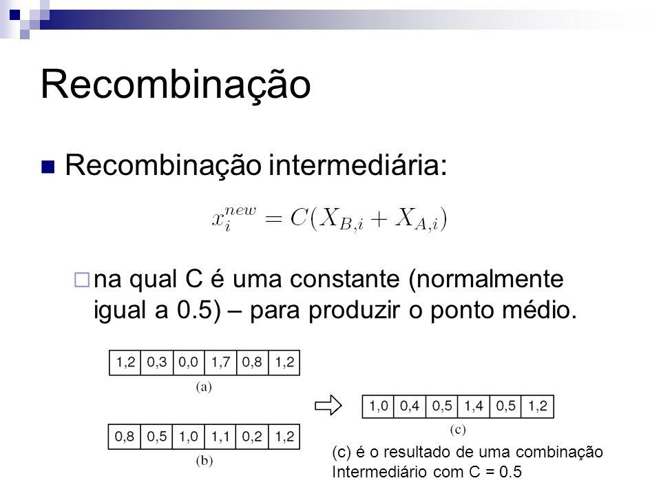 Recombinação Recombinação intermediária: na qual C é uma constante (normalmente igual a 0.5) – para produzir o ponto médio. (c) é o resultado de uma c