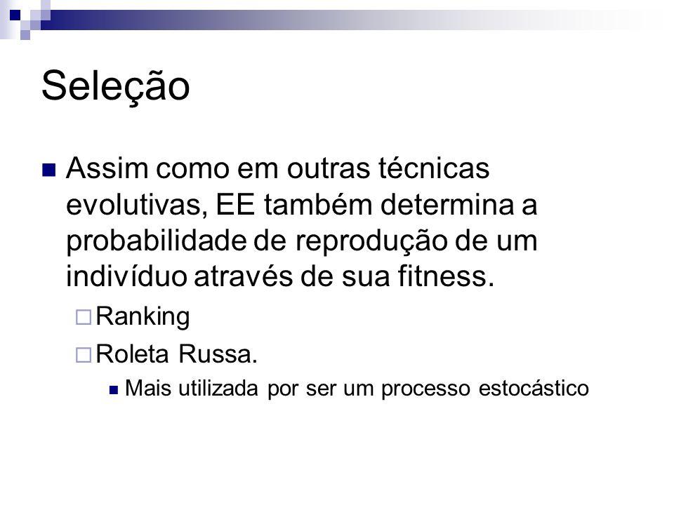 Seleção Assim como em outras técnicas evolutivas, EE também determina a probabilidade de reprodução de um indivíduo através de sua fitness. Ranking Ro