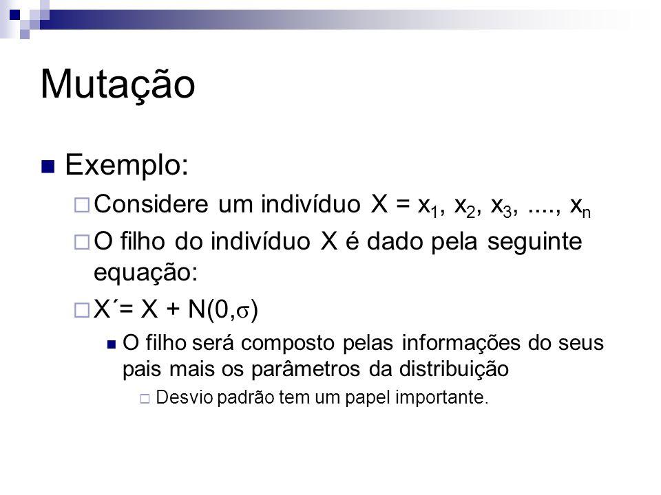 Mutação Exemplo: Considere um indivíduo X = x 1, x 2, x 3,...., x n O filho do indivíduo X é dado pela seguinte equação: X´= X + N(0, σ ) O filho será