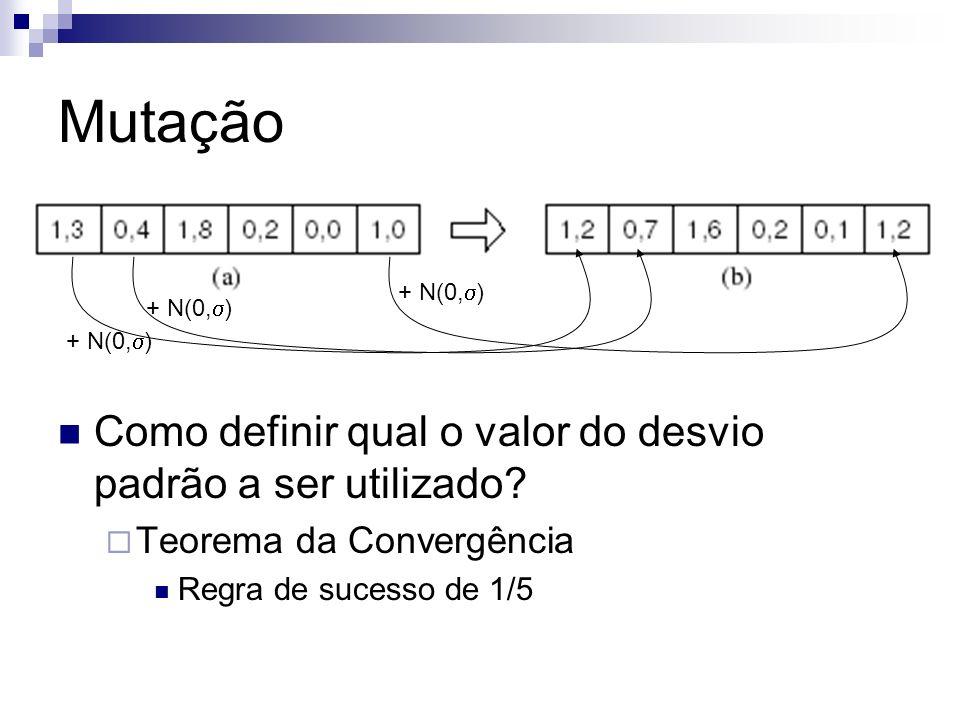 Mutação Como definir qual o valor do desvio padrão a ser utilizado? Teorema da Convergência Regra de sucesso de 1/5 + N(0, )