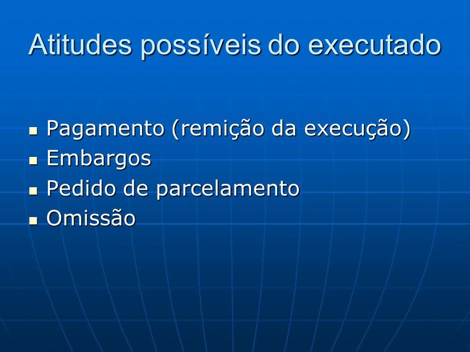 Atitudes possíveis do executado Pagamento (remição da execução) Pagamento (remição da execução) Embargos Embargos Pedido de parcelamento Pedido de parcelamento Omissão Omissão