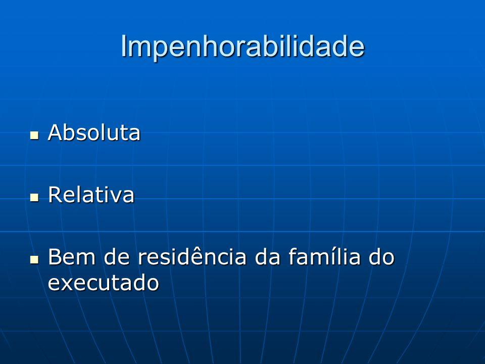 Impenhorabilidade Absoluta Absoluta Relativa Relativa Bem de residência da família do executado Bem de residência da família do executado