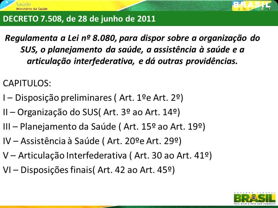 CAPITULOS: I – Disposição preliminares ( Art. 1ºe Art. 2º) II – Organização do SUS( Art. 3º ao Art. 14º) III – Planejamento da Saúde ( Art. 15º ao Art